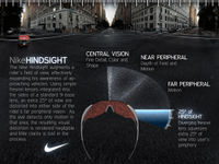 Nike hindsight 2